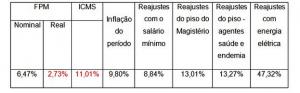 QuadroQuedaReceitas-AMM